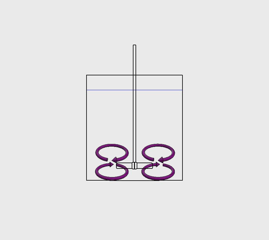 Figure 8 Flow Mixing